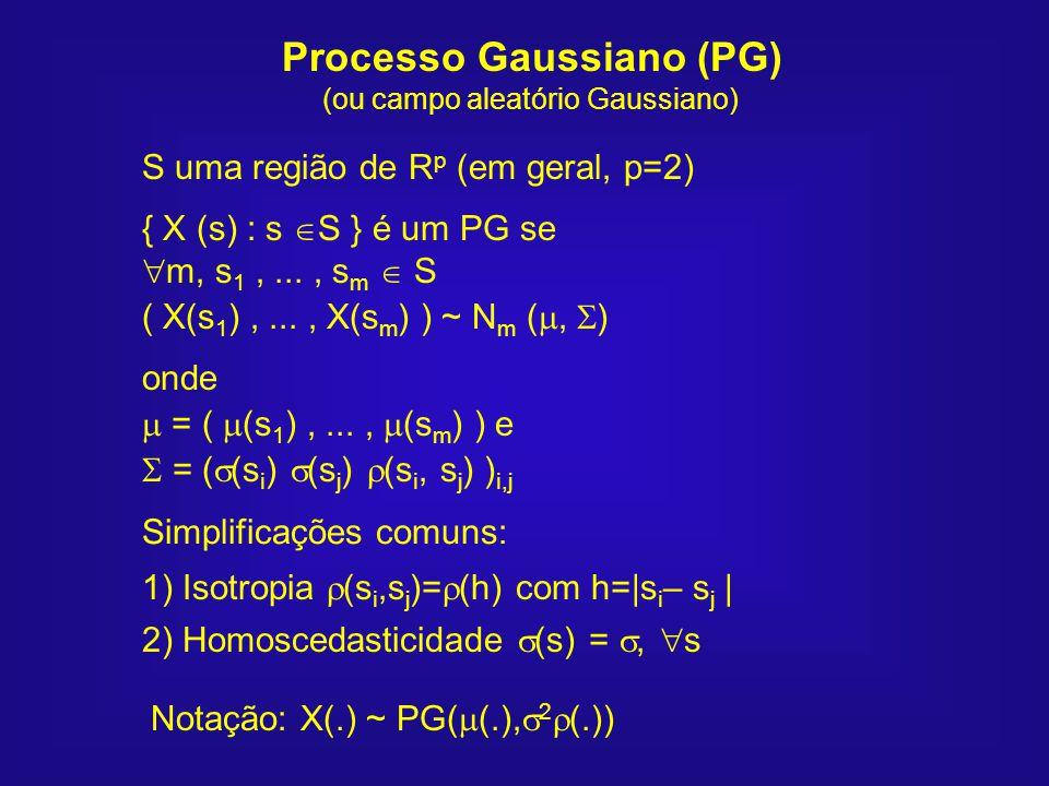 Processo Gaussiano (PG)
