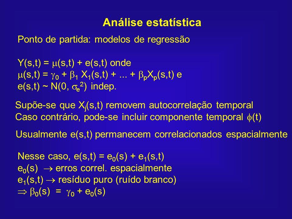 Análise estatística Ponto de partida: modelos de regressão