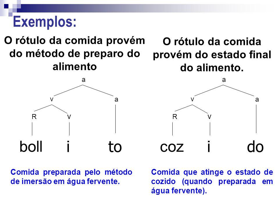 Exemplos: boll i to coz i do