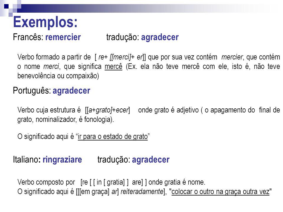 Exemplos: Francês: remercier tradução: agradecer Português: agradecer