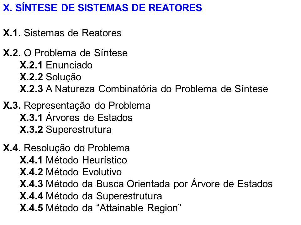 X. SÍNTESE DE SISTEMAS DE REATORES
