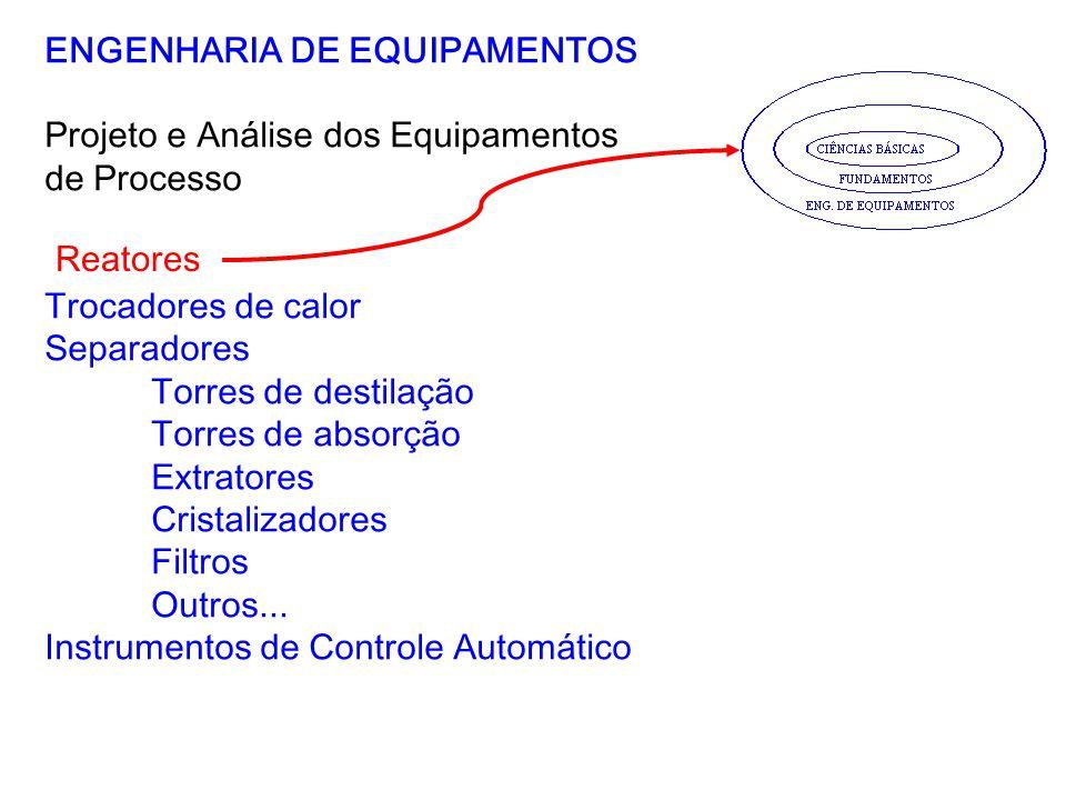 ENGENHARIA DE EQUIPAMENTOS Projeto e Análise dos Equipamentos