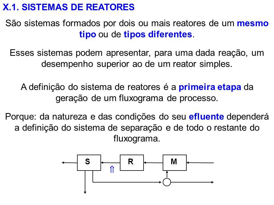X.1. SISTEMAS DE REATORES São sistemas formados por dois ou mais reatores de um mesmo tipo ou de tipos diferentes.