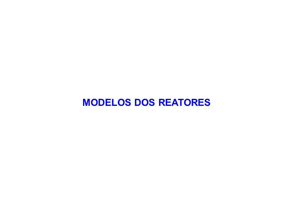 MODELOS DOS REATORES