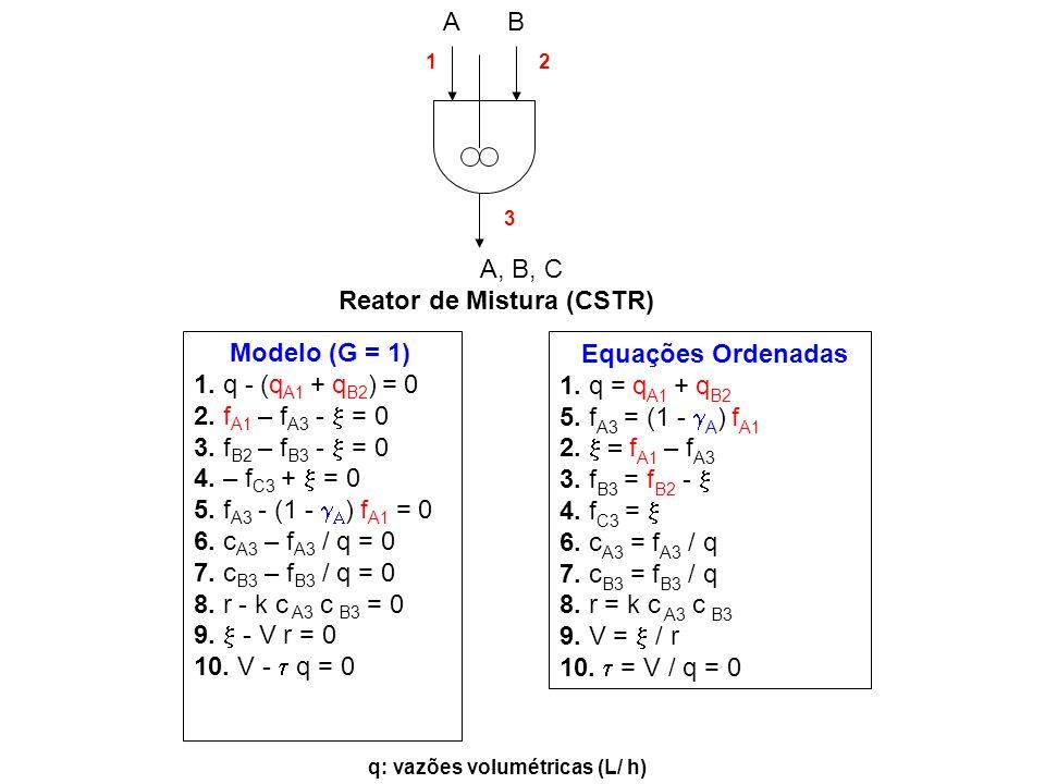 Reator de Mistura (CSTR)