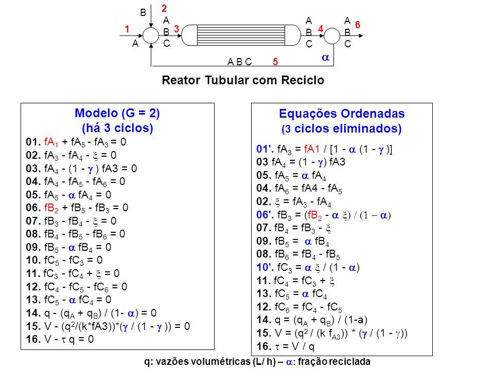 Equações Ordenadas (3 ciclos eliminados)