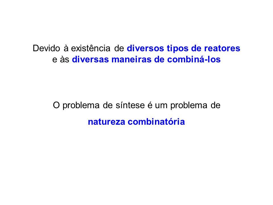 natureza combinatória