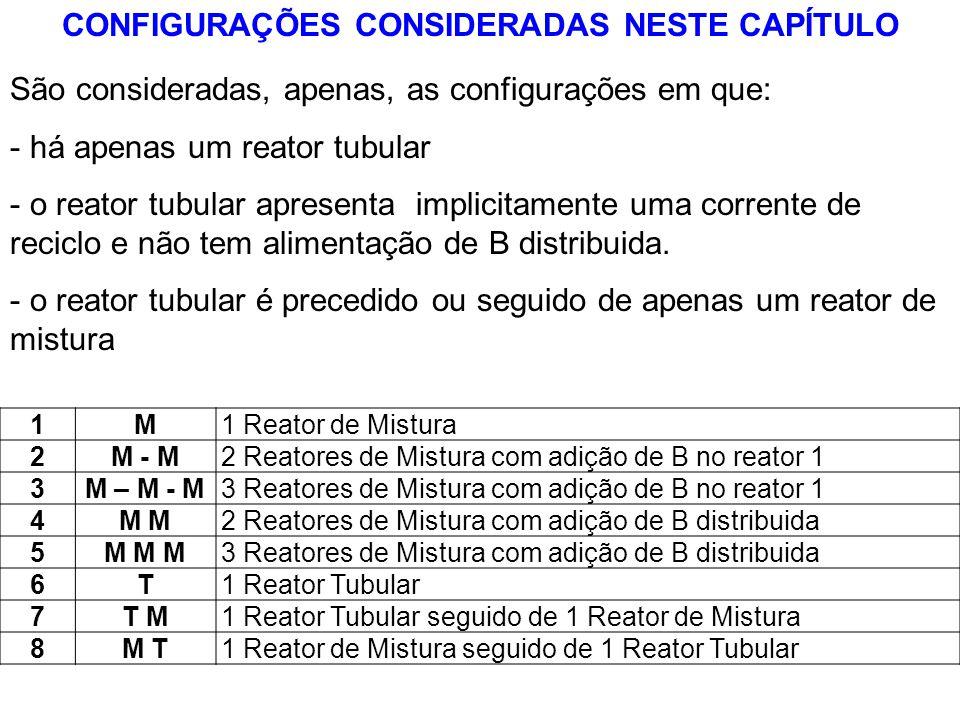 CONFIGURAÇÕES CONSIDERADAS NESTE CAPÍTULO