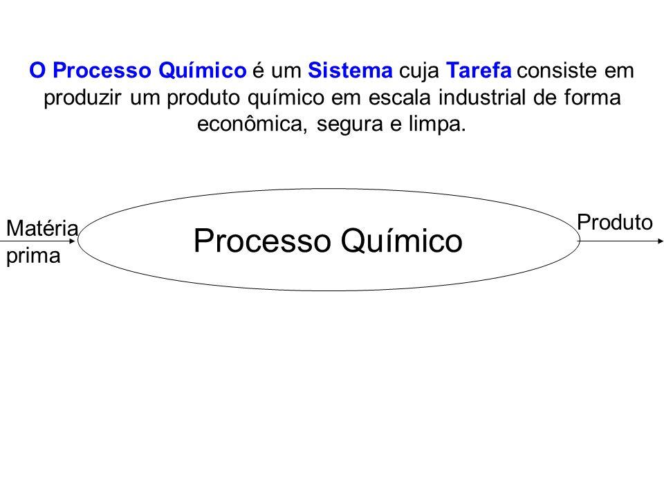 O Processo Químico é um Sistema cuja Tarefa consiste em produzir um produto químico em escala industrial de forma econômica, segura e limpa.