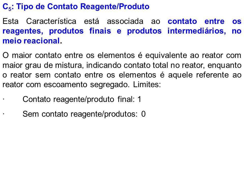 C5: Tipo de Contato Reagente/Produto