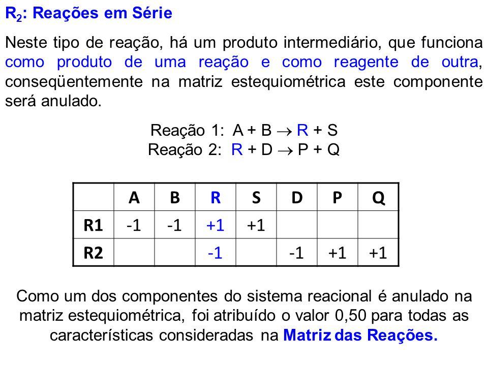 Reação 1: A + B  R + S Reação 2: R + D  P + Q