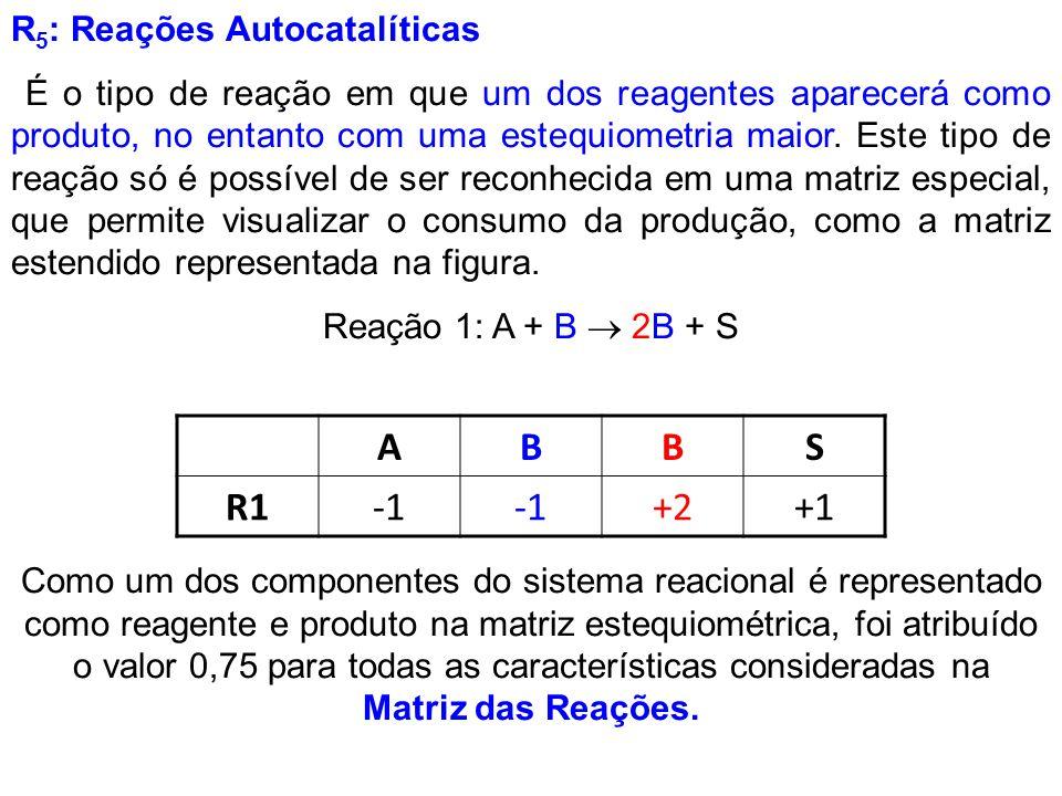 A B S R1 -1 +2 +1 R5: Reações Autocatalíticas