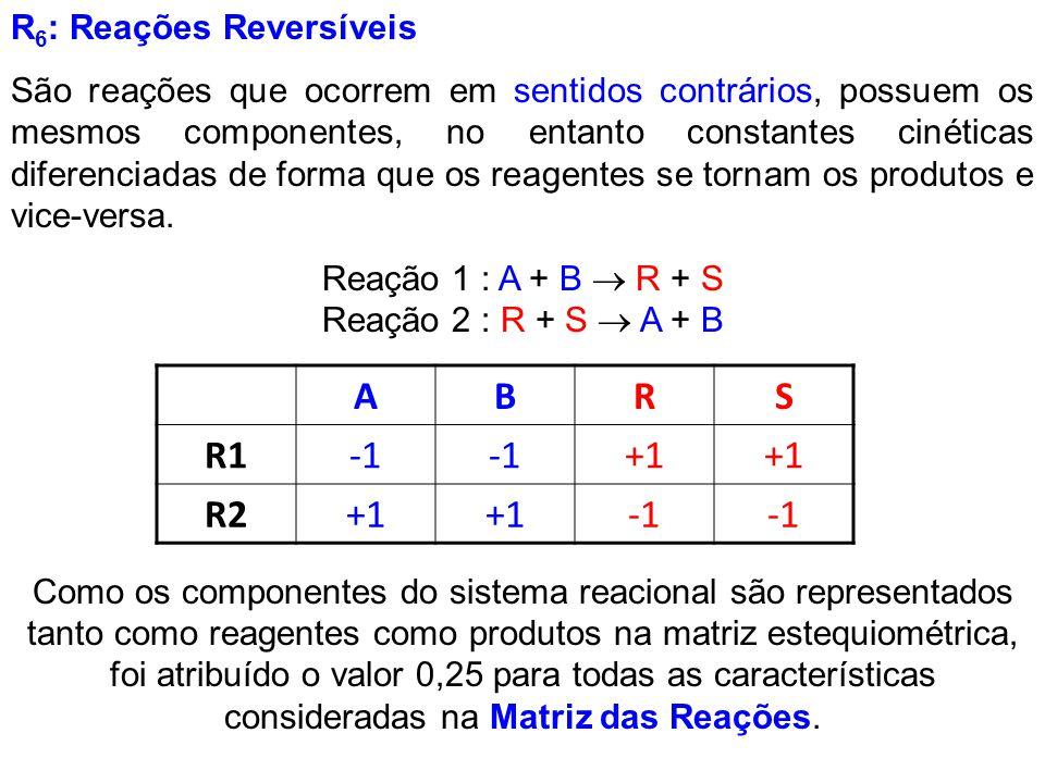 Reação 1 : A + B  R + S Reação 2 : R + S  A + B