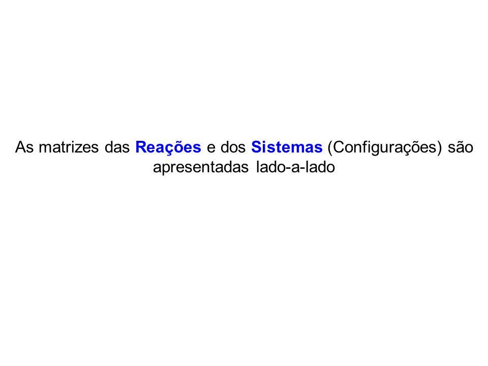 As matrizes das Reações e dos Sistemas (Configurações) são apresentadas lado-a-lado