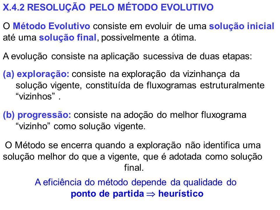 X.4.2 RESOLUÇÃO PELO MÉTODO EVOLUTIVO