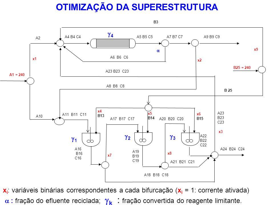 OTIMIZAÇÃO DA SUPERESTRUTURA