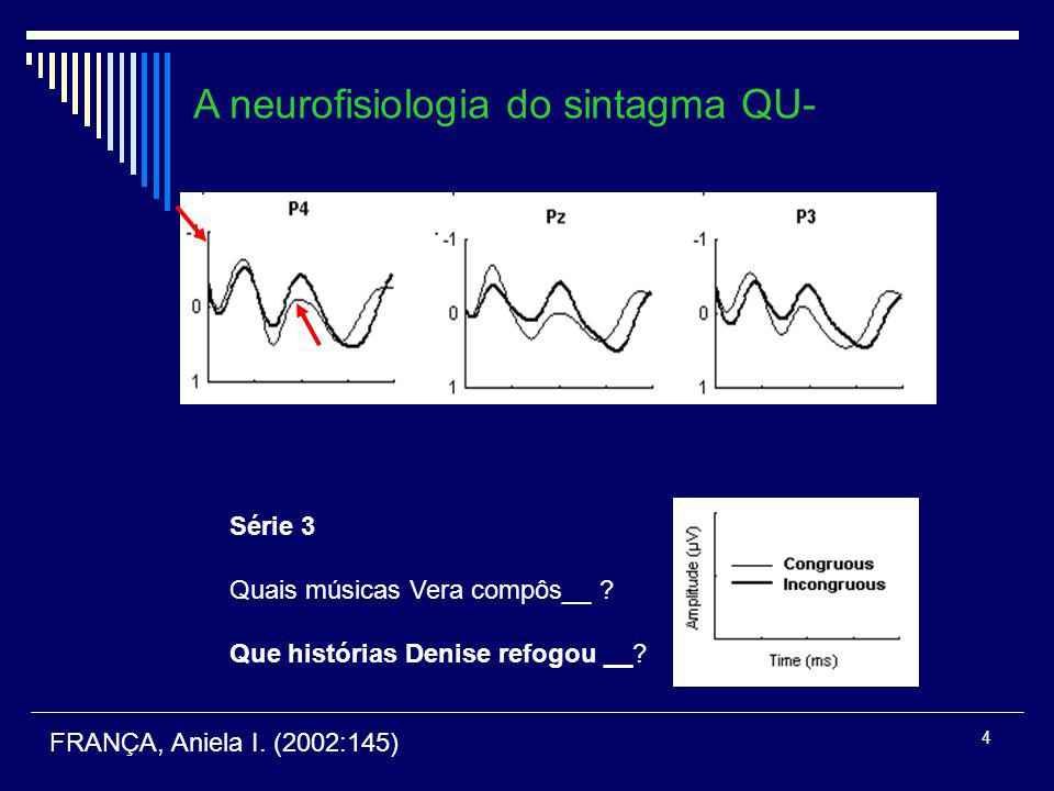 A neurofisiologia do sintagma QU-