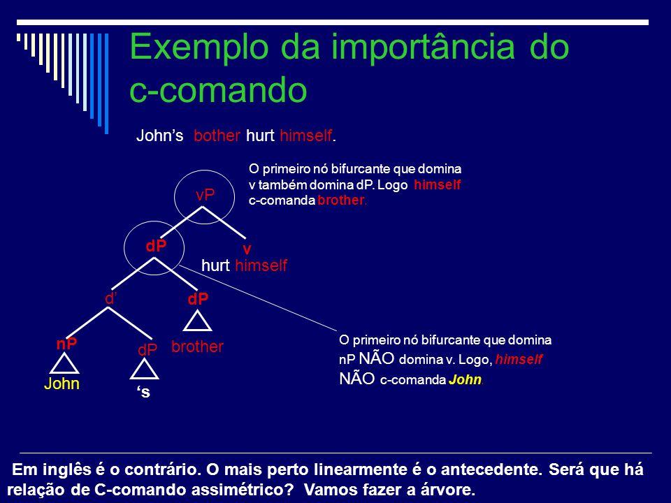 Exemplo da importância do c-comando