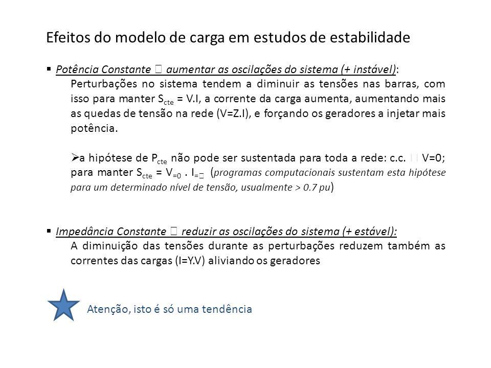 Efeitos do modelo de carga em estudos de estabilidade