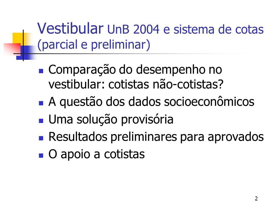 Vestibular UnB 2004 e sistema de cotas (parcial e preliminar)