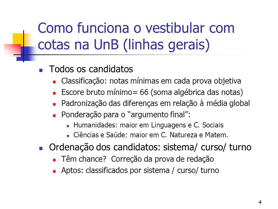 Como funciona o vestibular com cotas na UnB (linhas gerais)