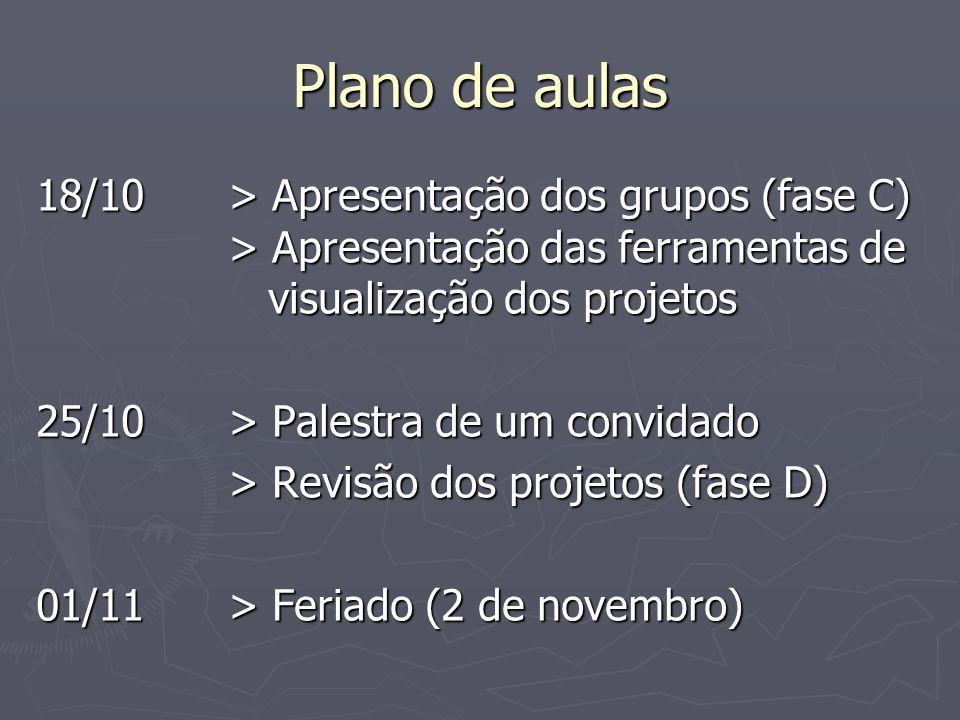 Plano de aulas 18/10 > Apresentação dos grupos (fase C) > Apresentação das ferramentas de visualização dos projetos.