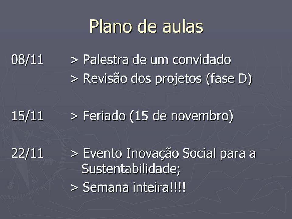 Plano de aulas 08/11 > Palestra de um convidado
