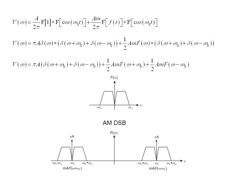 AM DSB