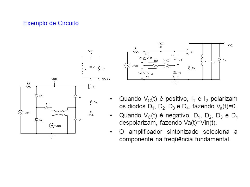 Exemplo de Circuito Quando VC(t) é positivo, I1 e I2 polarizam os diodos D1, D2, D3 e D4, fazendo Va(t)=0.