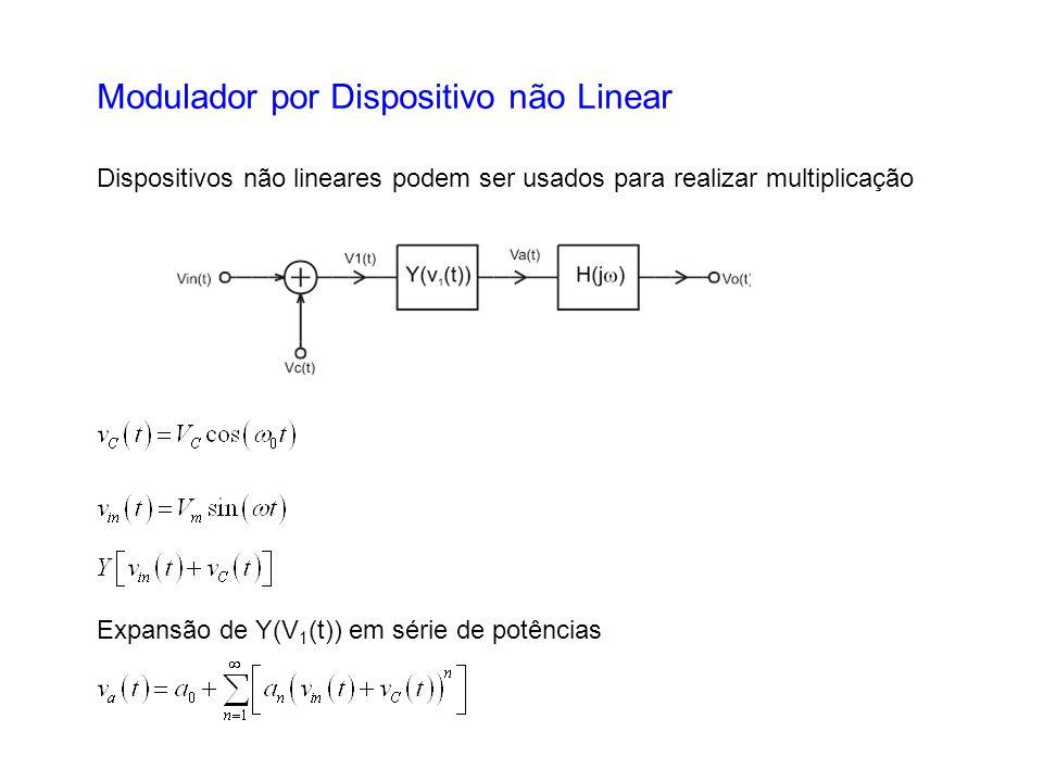 Modulador por Dispositivo não Linear