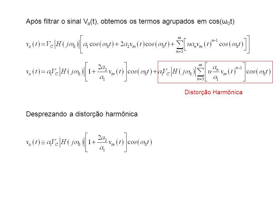 Após filtrar o sinal Va(t), obtemos os termos agrupados em cos(ω0t)
