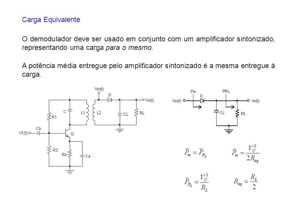 Carga Equivalente O demodulador deve ser usado em conjunto com um amplificador sintonizado, representando uma carga para o mesmo.