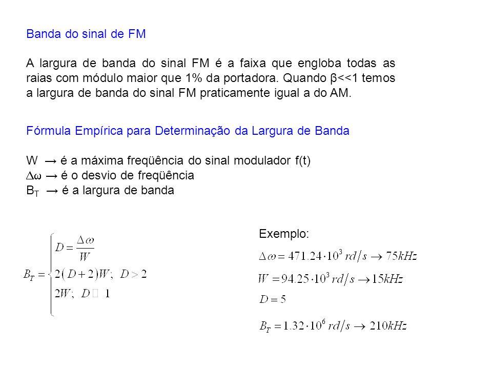 Banda do sinal de FM