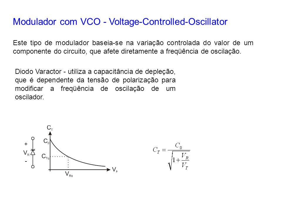 Modulador com VCO - Voltage-Controlled-Oscillator