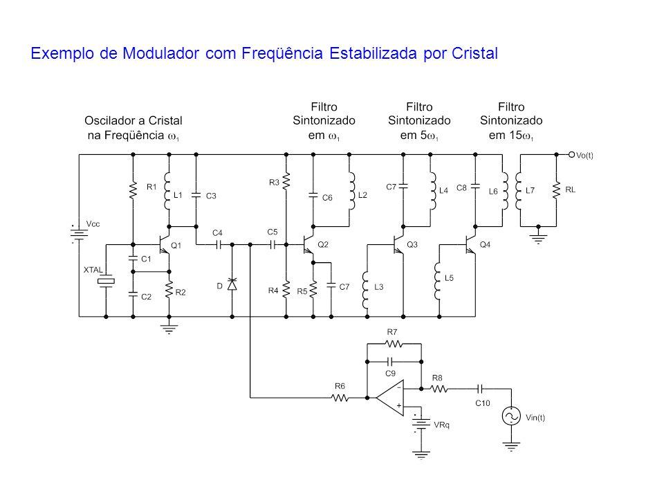 Exemplo de Modulador com Freqüência Estabilizada por Cristal