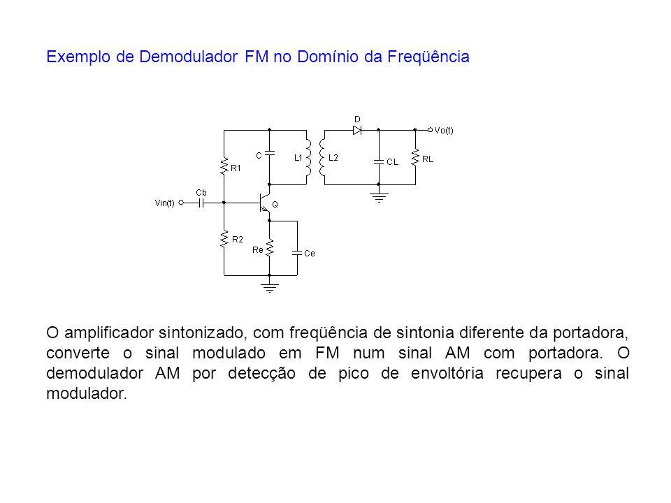 Exemplo de Demodulador FM no Domínio da Freqüência
