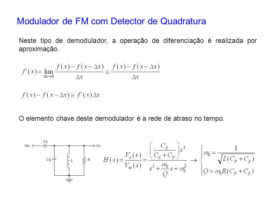 Modulador de FM com Detector de Quadratura