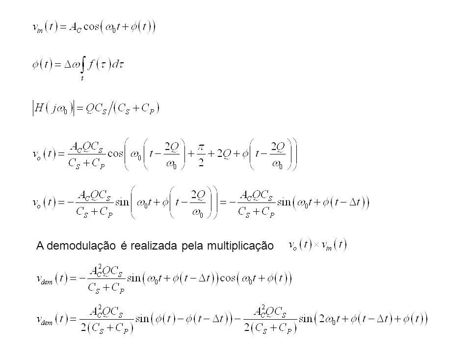 A demodulação é realizada pela multiplicação