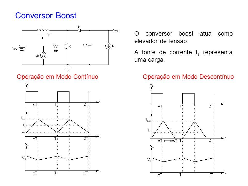 Conversor Boost O conversor boost atua como elevador de tensão.