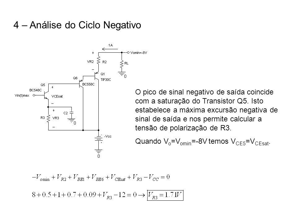 4 – Análise do Ciclo Negativo