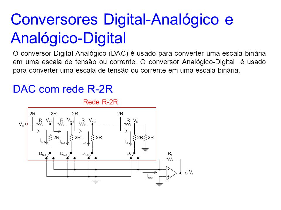 Conversores Digital-Analógico e Analógico-Digital