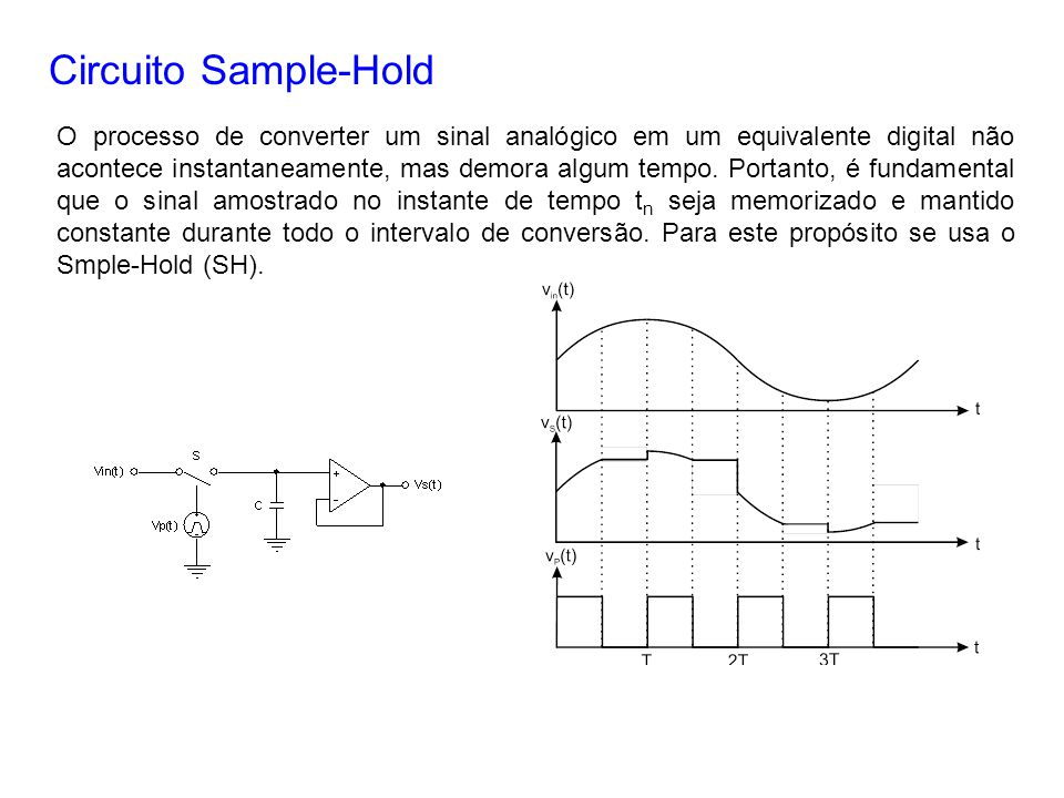 Circuito Sample-Hold