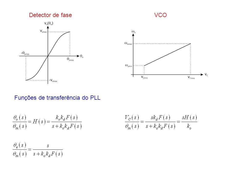 Detector de fase VCO Funções de transferência do PLL