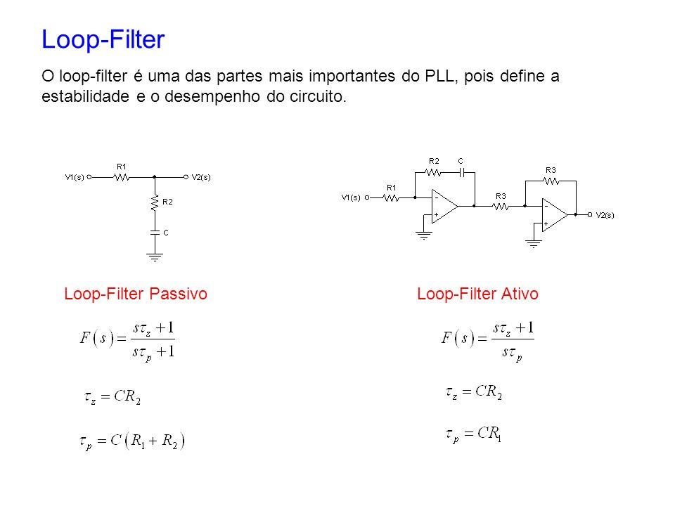 Loop-Filter O loop-filter é uma das partes mais importantes do PLL, pois define a estabilidade e o desempenho do circuito.