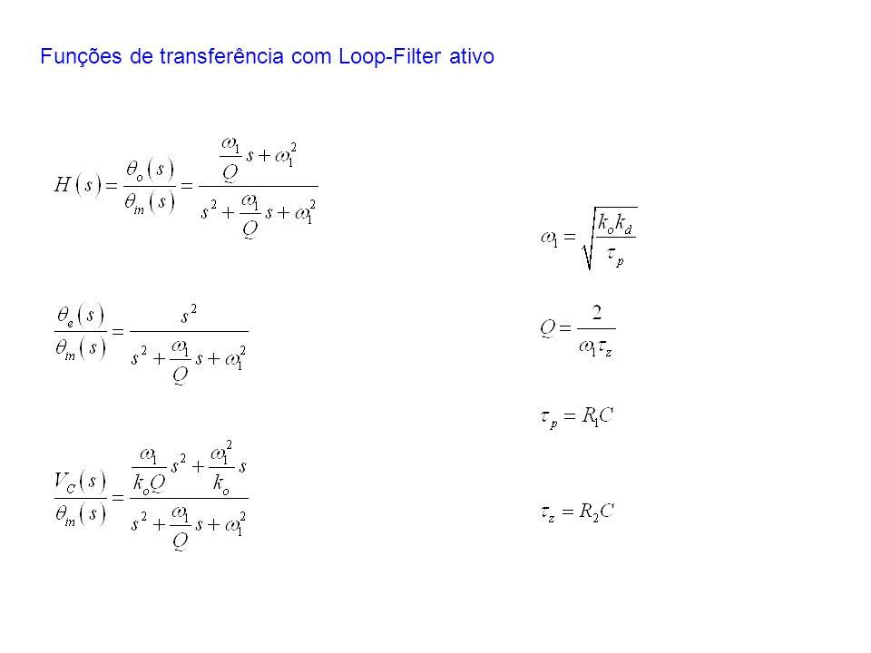 Funções de transferência com Loop-Filter ativo
