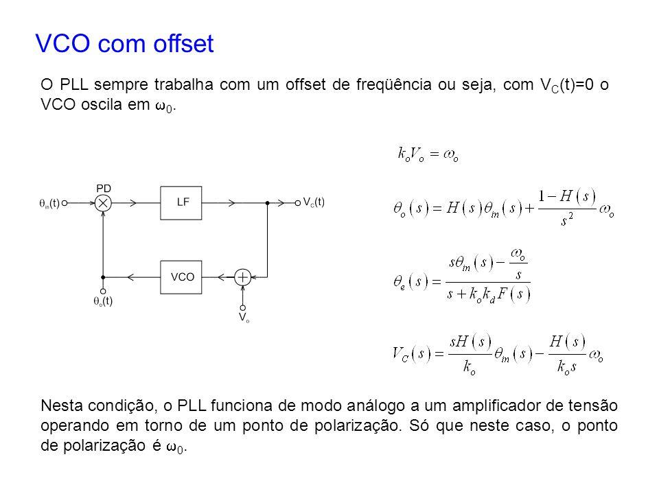 VCO com offset O PLL sempre trabalha com um offset de freqüência ou seja, com VC(t)=0 o VCO oscila em 0.