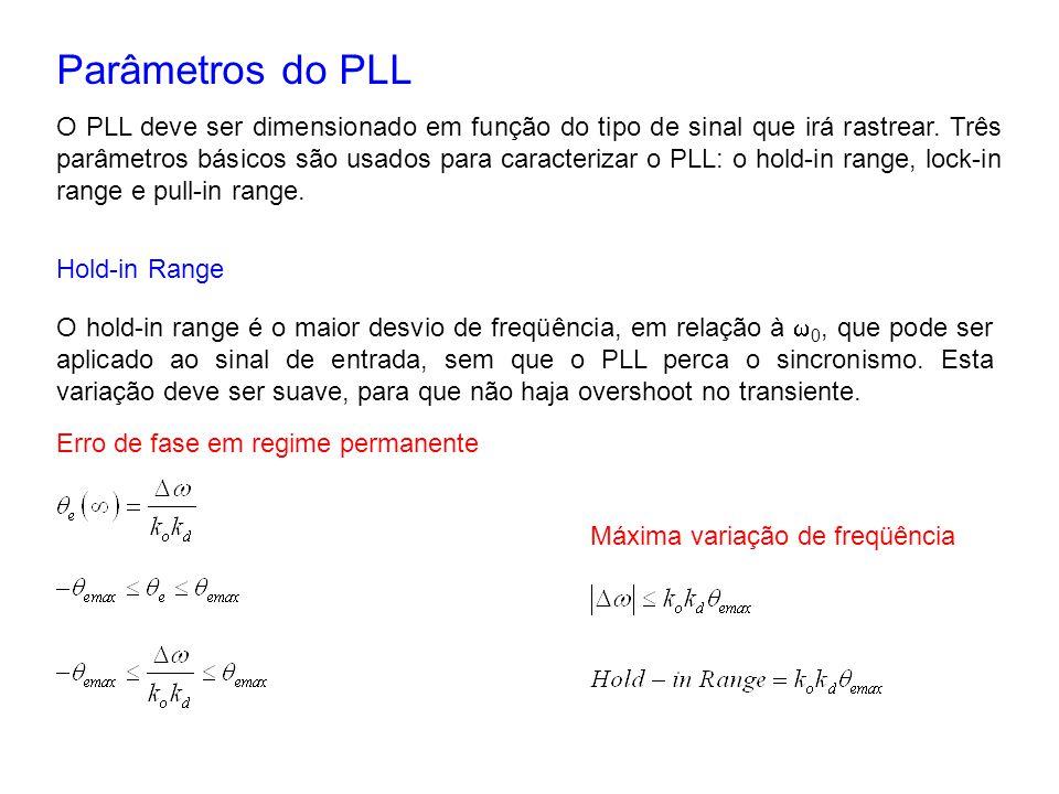 Parâmetros do PLL