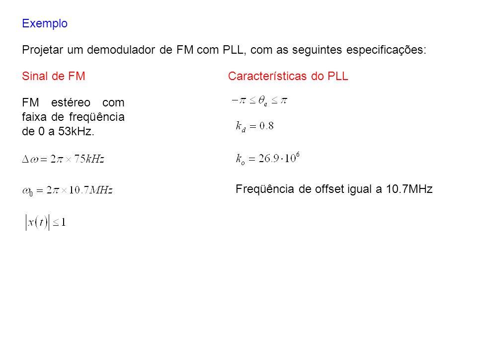 Exemplo Projetar um demodulador de FM com PLL, com as seguintes especificações: Sinal de FM. Características do PLL.