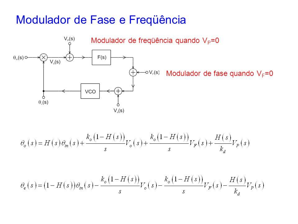 Modulador de Fase e Freqüência