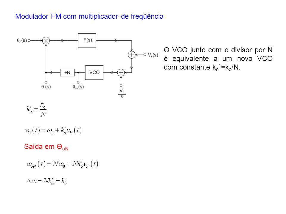 Modulador FM com multiplicador de freqüência